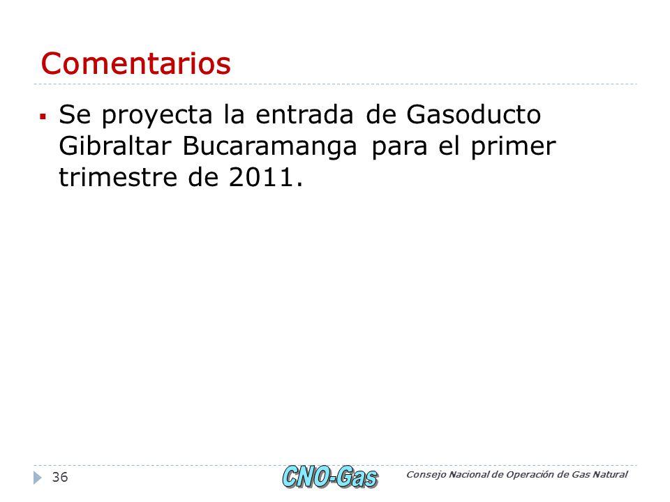 Comentarios Se proyecta la entrada de Gasoducto Gibraltar Bucaramanga para el primer trimestre de 2011.