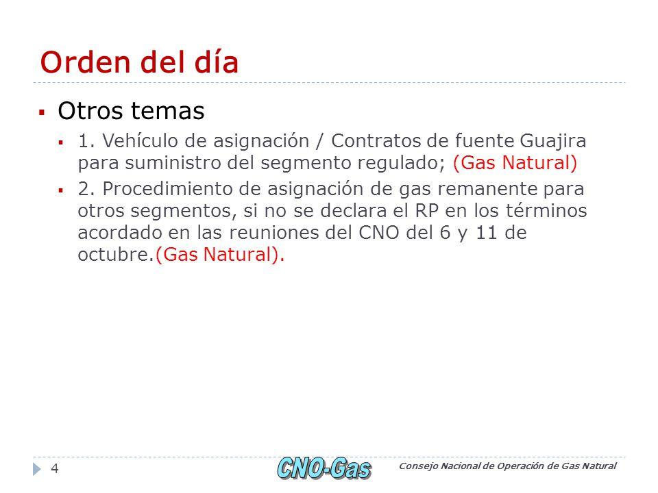 Pronósticos Consejo Nacional de Operación de Gas Natural 35