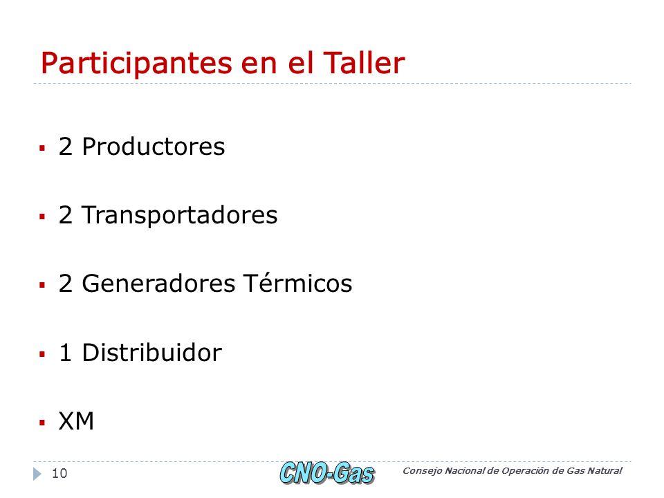 Participantes en el Taller 2 Productores 2 Transportadores 2 Generadores Térmicos 1 Distribuidor XM Consejo Nacional de Operación de Gas Natural 10