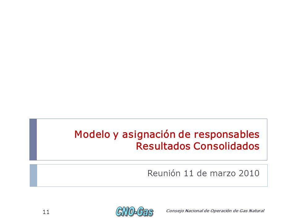 Modelo y asignación de responsables Resultados Consolidados Reunión 11 de marzo 2010 Consejo Nacional de Operación de Gas Natural 11