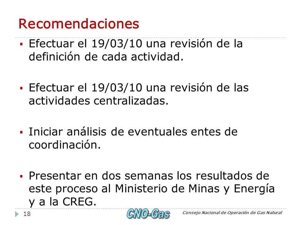 Recomendaciones Efectuar el 19/03/10 una revisión de la definición de cada actividad.