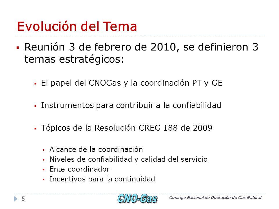 Evolución del Tema Reunión 3 de febrero de 2010, se definieron 3 temas estratégicos: El papel del CNOGas y la coordinación PT y GE Instrumentos para contribuir a la confiabilidad Tópicos de la Resolución CREG 188 de 2009 Alcance de la coordinación Niveles de confiabilidad y calidad del servicio Ente coordinador Incentivos para la continuidad Consejo Nacional de Operación de Gas Natural 5