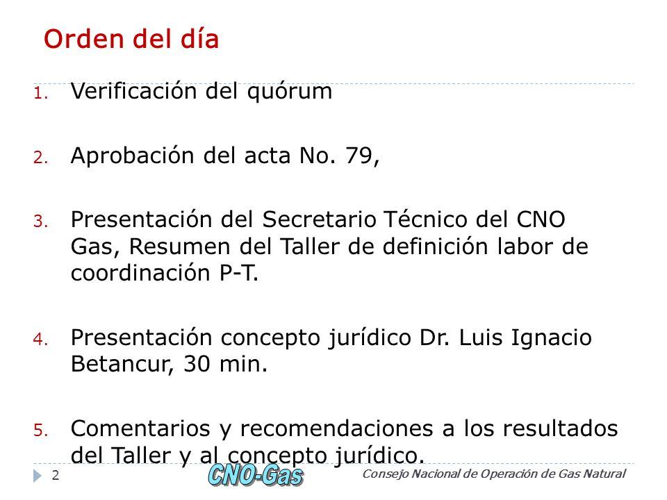 Orden del día 1. Verificación del quórum 2. Aprobación del acta No. 79, 3. Presentación del Secretario Técnico del CNO Gas, Resumen del Taller de defi