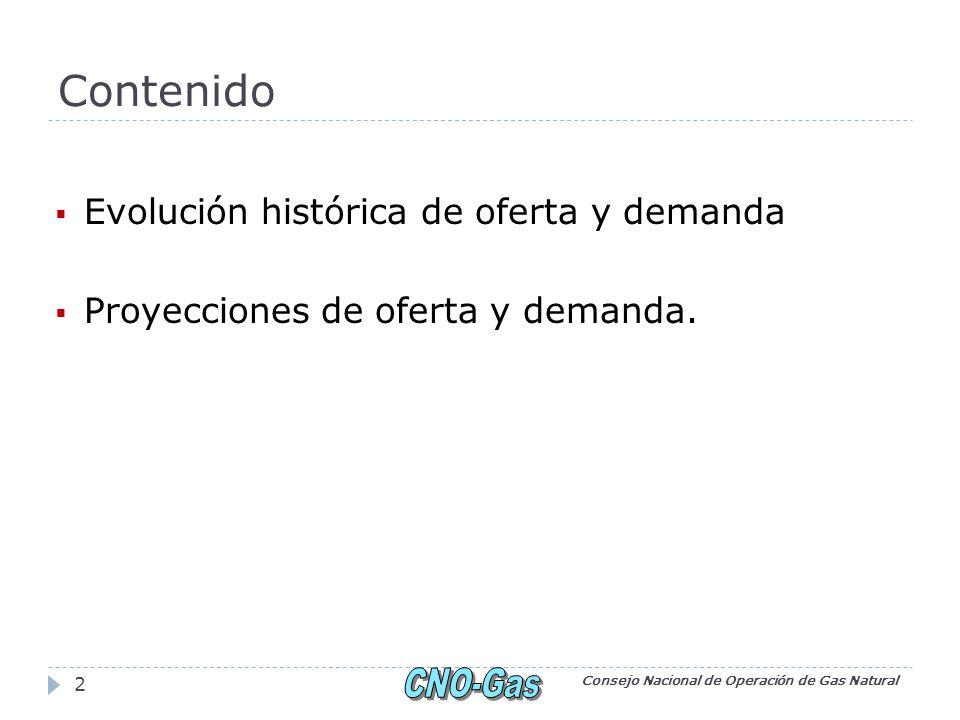 Contenido Evolución histórica de oferta y demanda Proyecciones de oferta y demanda. Consejo Nacional de Operación de Gas Natural 2