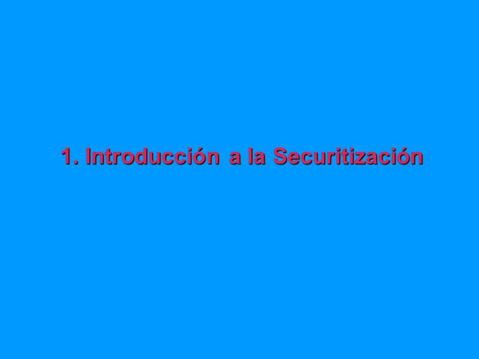 1. Introducción a la Securitización
