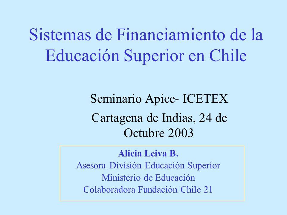 Sistemas de Financiamiento de la Educación Superior en Chile Alicia Leiva B.