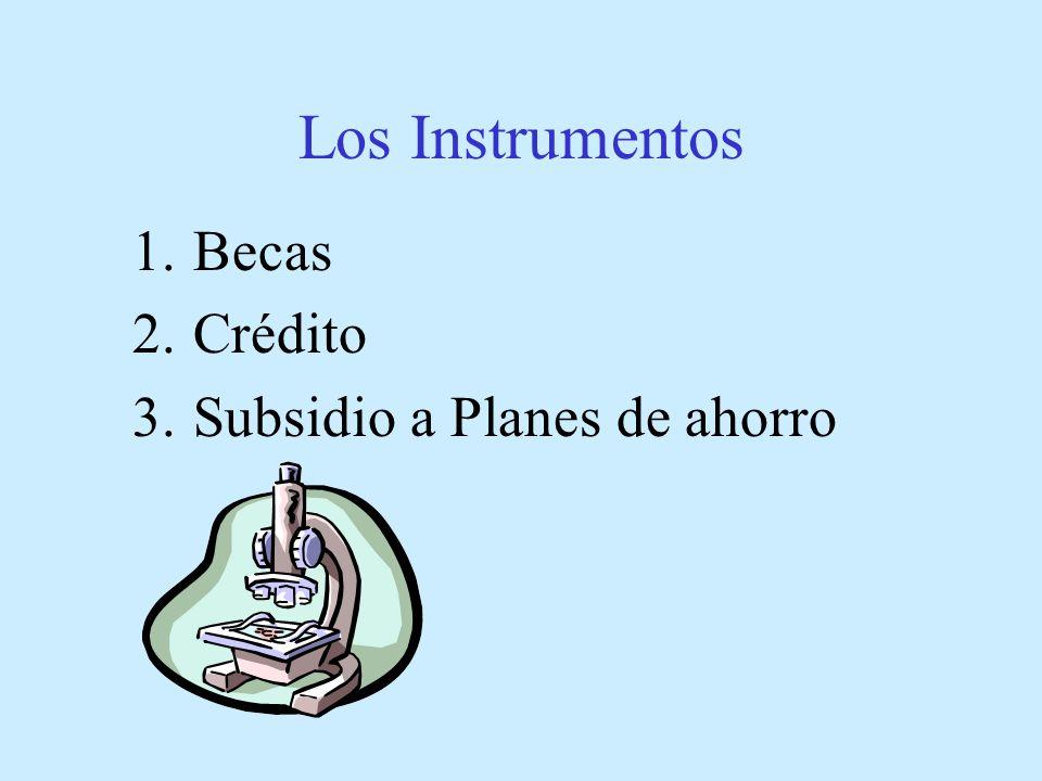 Los Instrumentos 1.Becas 2.Crédito 3.Subsidio a Planes de ahorro
