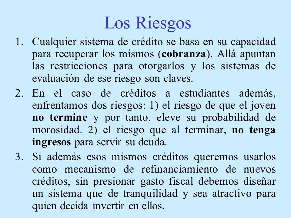 Los Riesgos 1.Cualquier sistema de crédito se basa en su capacidad para recuperar los mismos (cobranza).