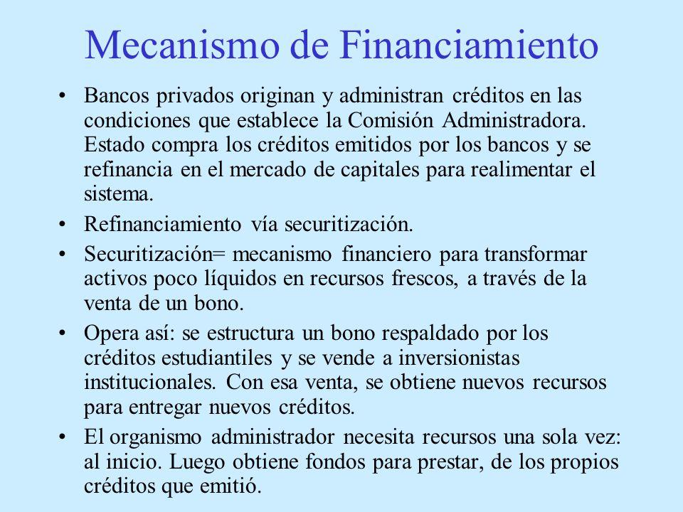 Mecanismo de Financiamiento Bancos privados originan y administran créditos en las condiciones que establece la Comisión Administradora.