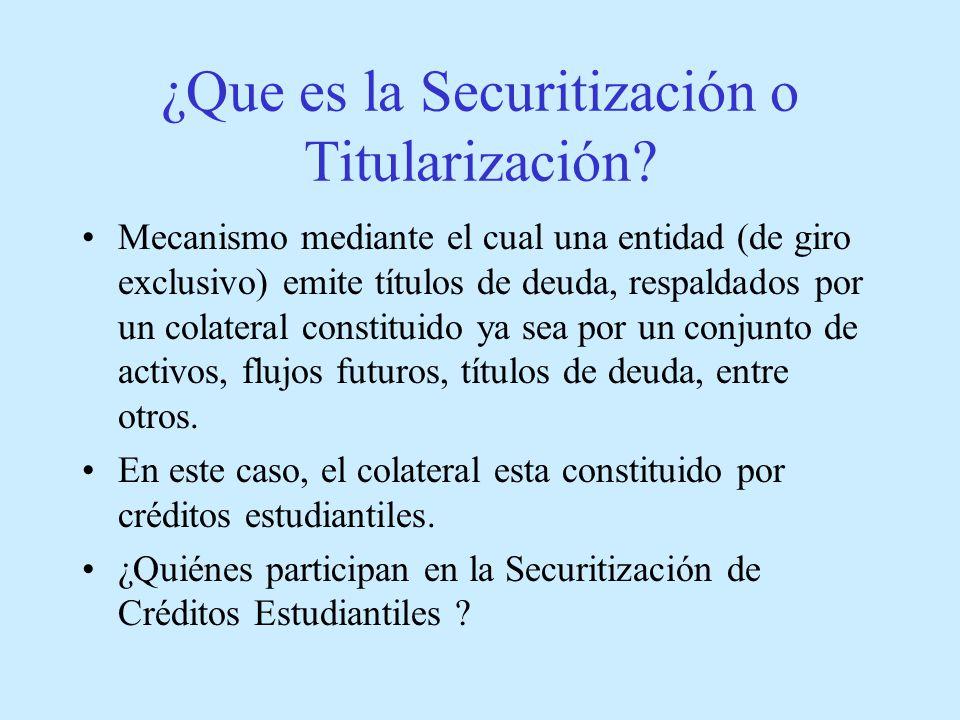 ¿Que es la Securitización o Titularización.