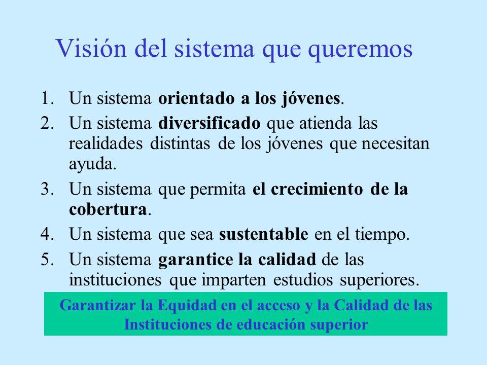 Visión del sistema que queremos 1.Un sistema orientado a los jóvenes.