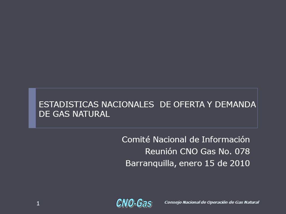 Comité Nacional de Información Reunión CNO Gas No.
