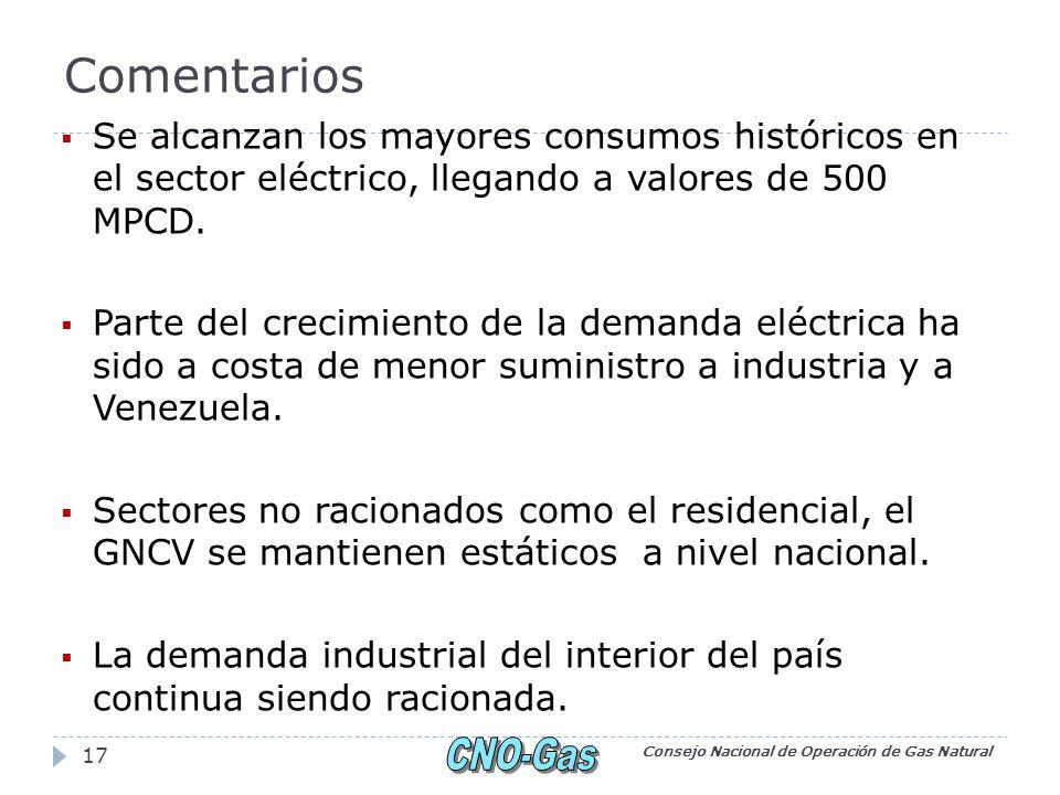 Comentarios Se alcanzan los mayores consumos históricos en el sector eléctrico, llegando a valores de 500 MPCD.
