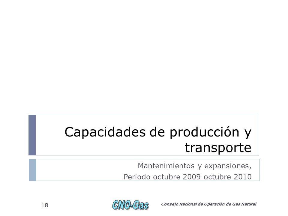 Capacidades de producción y transporte Mantenimientos y expansiones, Período octubre 2009 octubre 2010 Consejo Nacional de Operación de Gas Natural 18