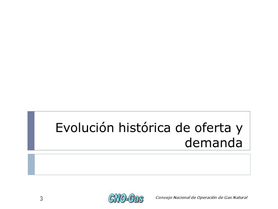 Evolución histórica de oferta y demanda Consejo Nacional de Operación de Gas Natural 3