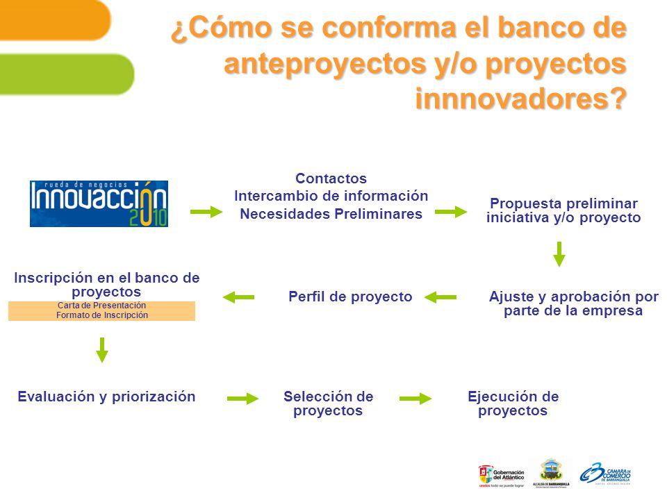 ¿Cómo se conforma el banco de anteproyectos y/o proyectos innnovadores.