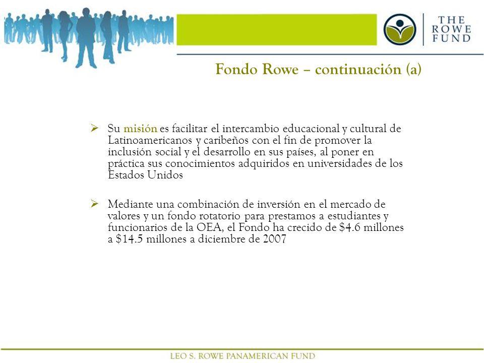 11 Fondo Rowe – continuación (a) Su misión es facilitar el intercambio educacional y cultural de Latinoamericanos y caribeños con el fin de promover la inclusión social y el desarrollo en sus países, al poner en práctica sus conocimientos adquiridos en universidades de los Estados Unidos Mediante una combinación de inversión en el mercado de valores y un fondo rotatorio para prestamos a estudiantes y funcionarios de la OEA, el Fondo ha crecido de $4.6 millones a $14.5 millones a diciembre de 2007
