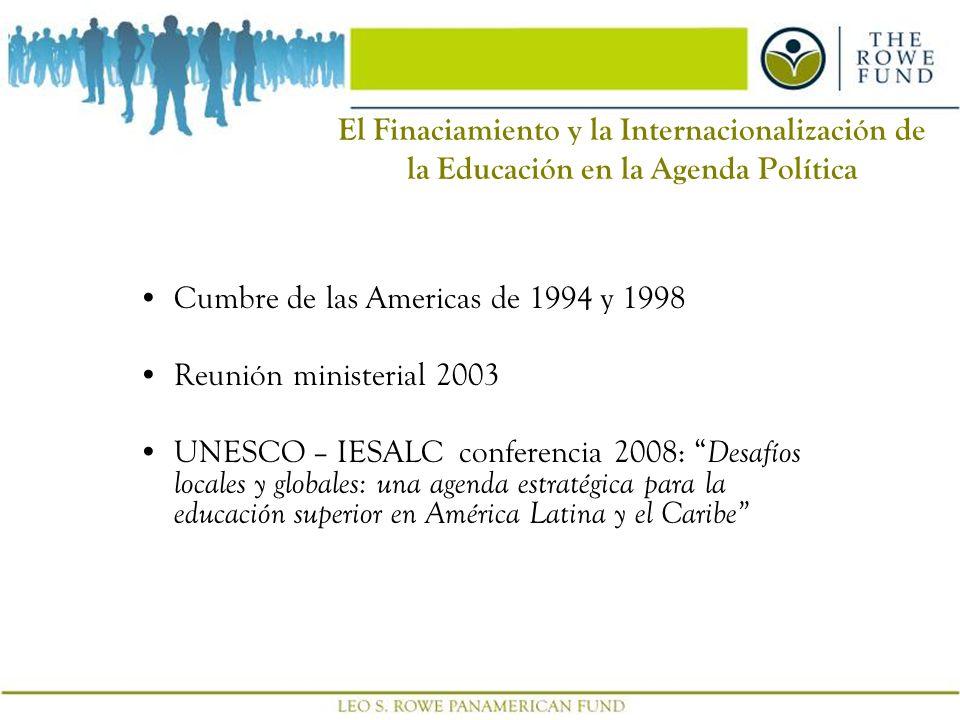 3 El Finaciamiento y la Internacionalización de la Educación en la Agenda Política Cumbre de las Americas de 1994 y 1998 Reunión ministerial 2003 UNESCO – IESALC conferencia 2008: Desafíos locales y globales: una agenda estratégica para la educación superior en América Latina y el Caribe