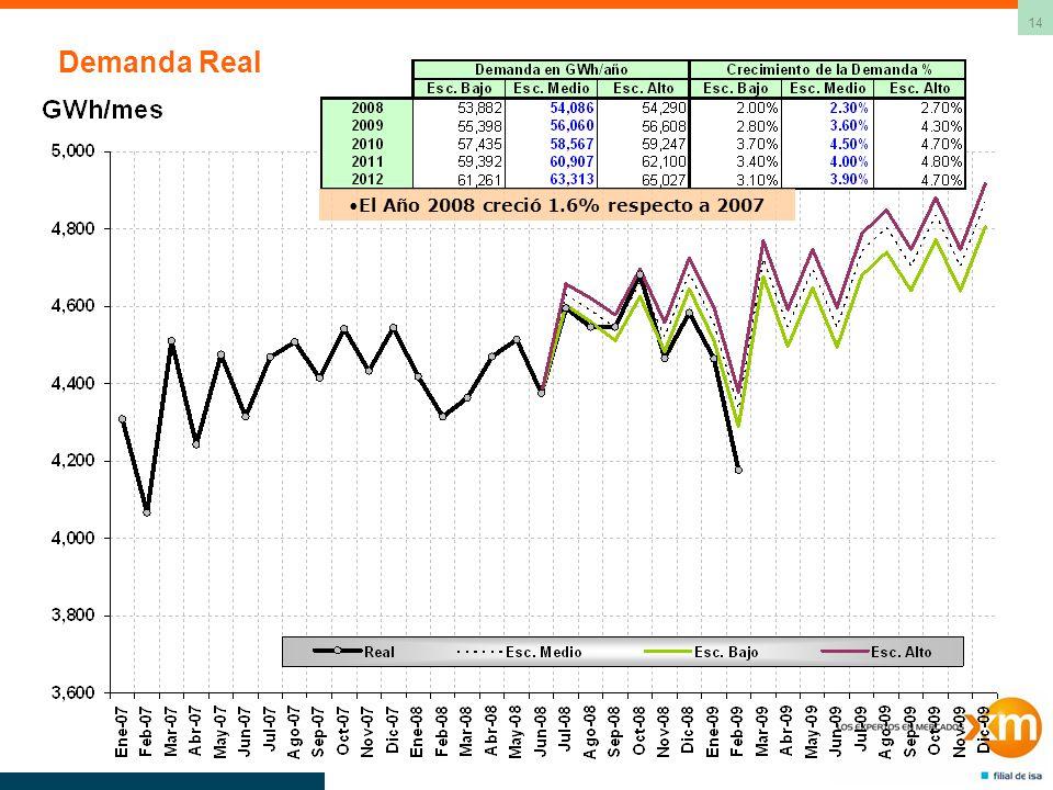 14 Demanda Real El Año 2008 creció 1.6% respecto a 2007