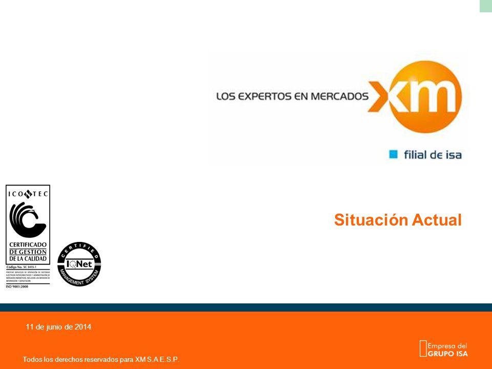 Todos los derechos reservados para XM S.A E.S.P. 11 de junio de 2014 Situación Actual