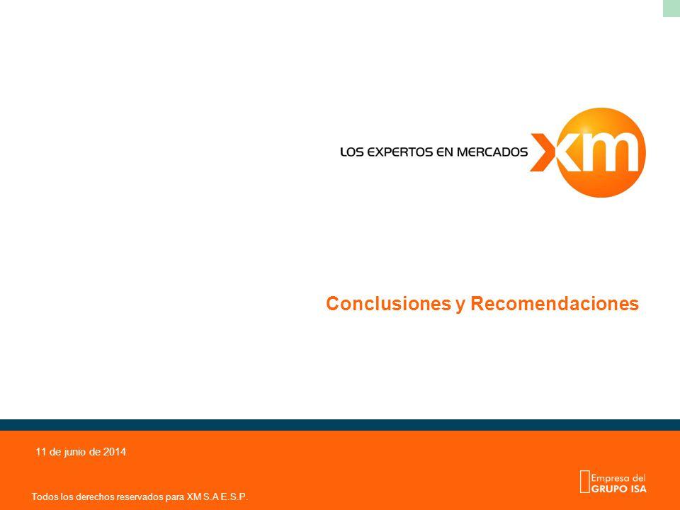 Todos los derechos reservados para XM S.A E.S.P. 11 de junio de 2014 Conclusiones y Recomendaciones