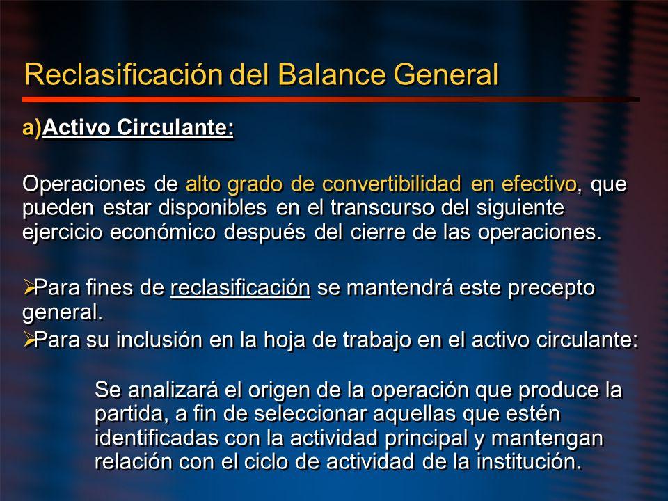 Reclasificación del Balance General a)Activo Circulante: Operaciones de alto grado de convertibilidad en efectivo, que pueden estar disponibles en el