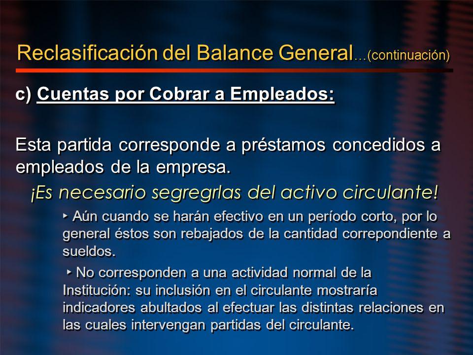Reclasificación del Balance General …(continuación) c) Cuentas por Cobrar a Empleados: Esta partida corresponde a préstamos concedidos a empleados de