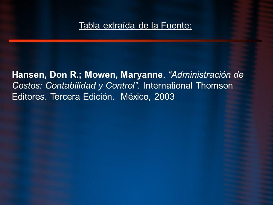 Tabla extraída de la Fuente: Hansen, Don R.; Mowen, Maryanne. Administración de Costos: Contabilidad y Control. International Thomson Editores. Tercer