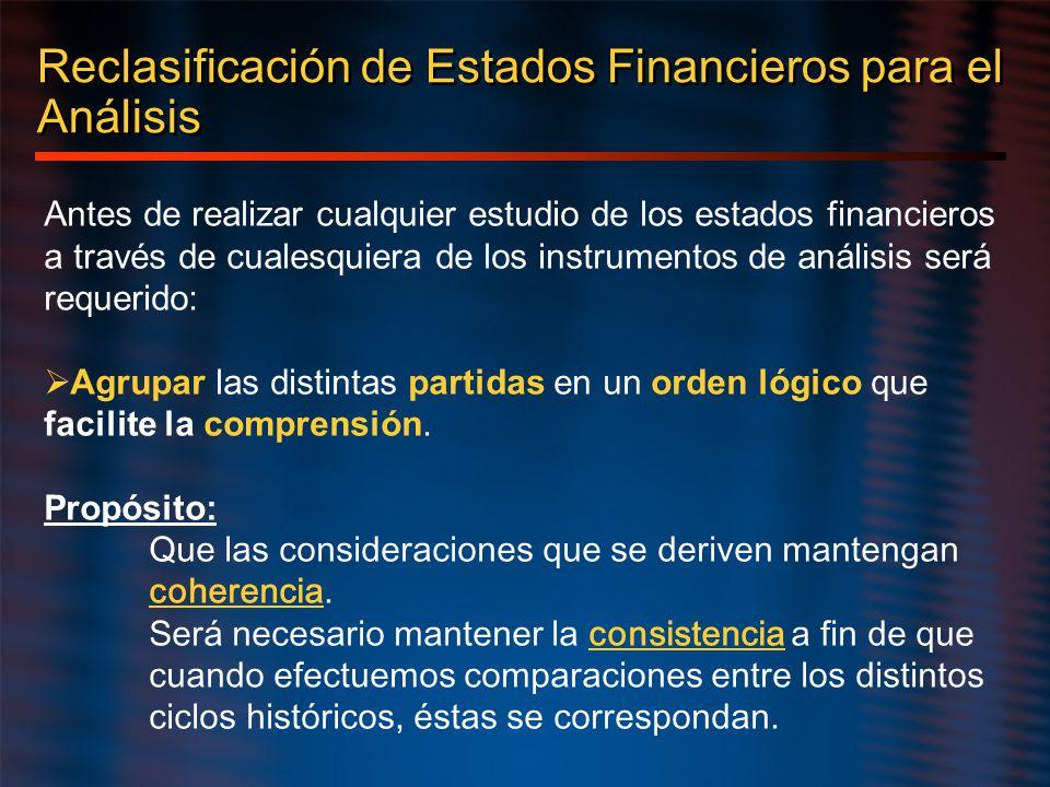 Reclasificación de Estados Financieros para el Análisis Antes de realizar cualquier estudio de los estados financieros a través de cualesquiera de los
