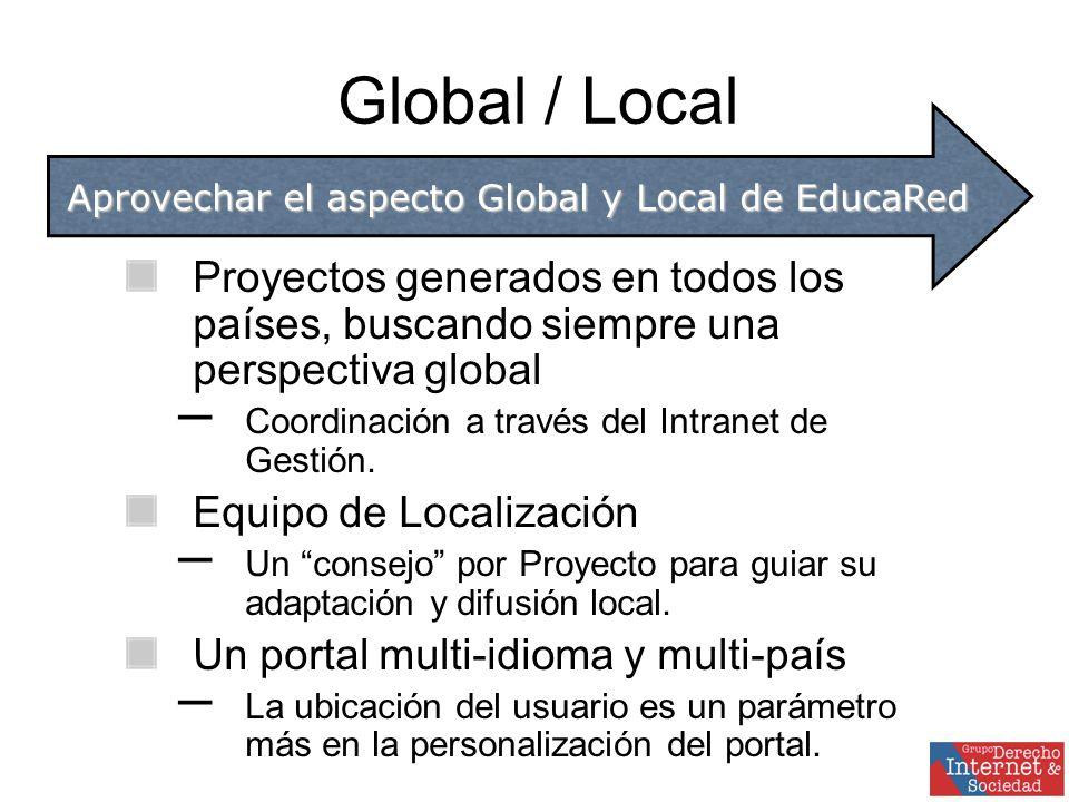 Global / Local Proyectos generados en todos los países, buscando siempre una perspectiva global – Coordinación a través del Intranet de Gestión.