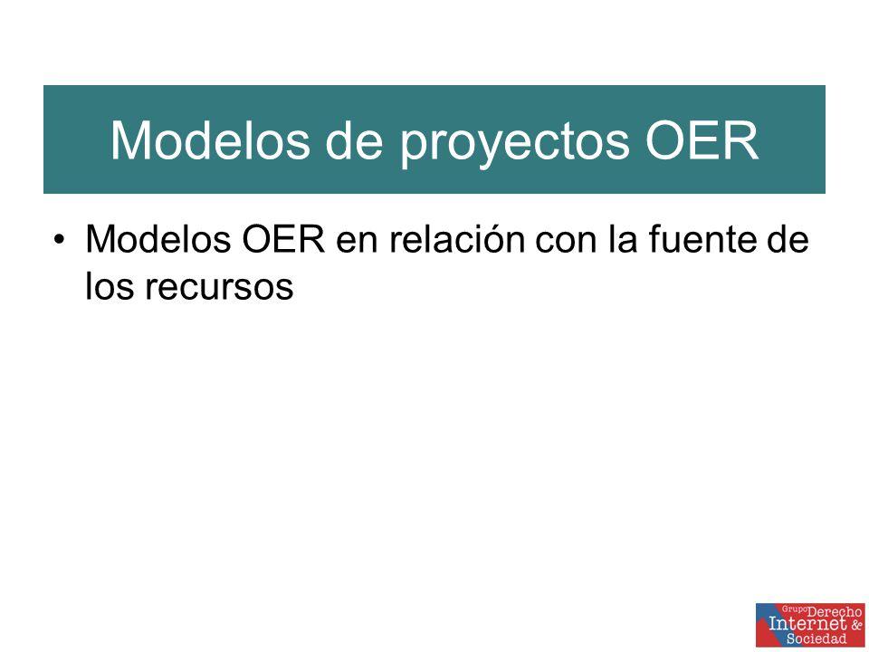 Modelos de proyectos OER Modelos OER en relación con la fuente de los recursos