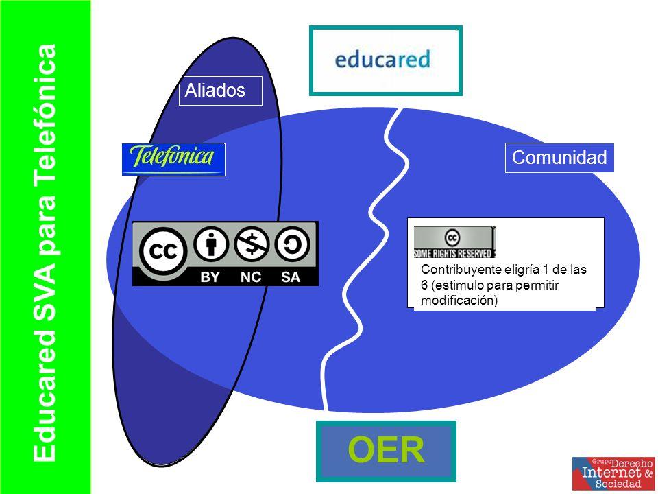 Comunidad Educared SVA para Telefónica OER Contribuyente eligría 1 de las 6 (estimulo para permitir modificación) Aliados