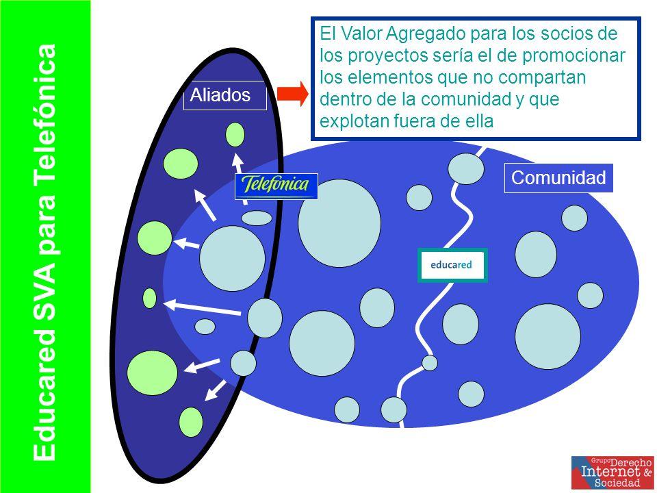 Educared SVA para Telefónica Comunidad Aliados El Valor Agregado para los socios de los proyectos sería el de promocionar los elementos que no compartan dentro de la comunidad y que explotan fuera de ella