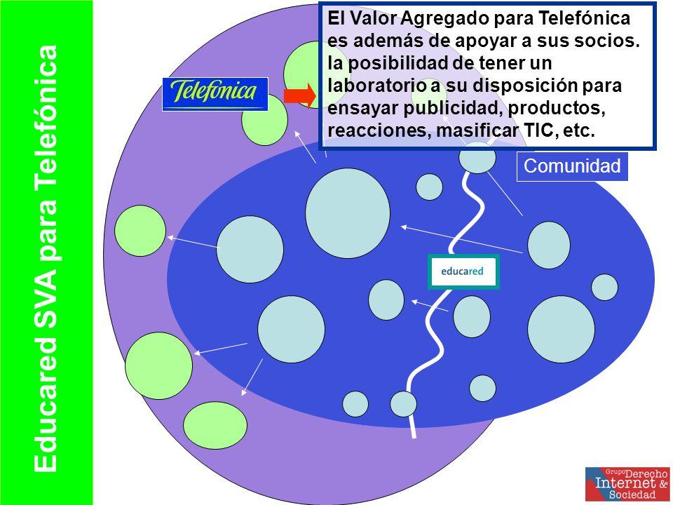 Comunidad Educared SVA para Telefónica El Valor Agregado para Telefónica es además de apoyar a sus socios.