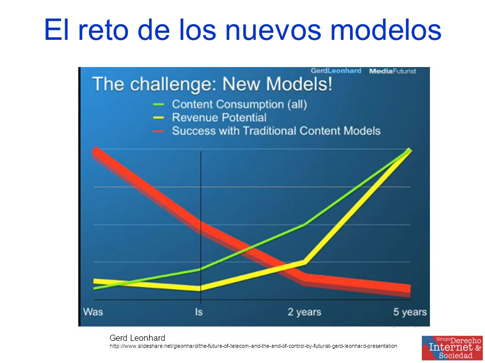 El reto de los nuevos modelos Gerd Leonhard http://www.slideshare.net/gleonhard/the-future-of-telecom-and-the-end-of-control-by-futurist-gerd-leonhard-presentation