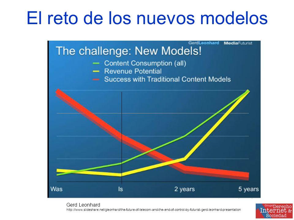 Banco Mundial World Development Indicators 2009 http://go.worldbank.org/U0FSM7AQ40 Las particularidades de lo local
