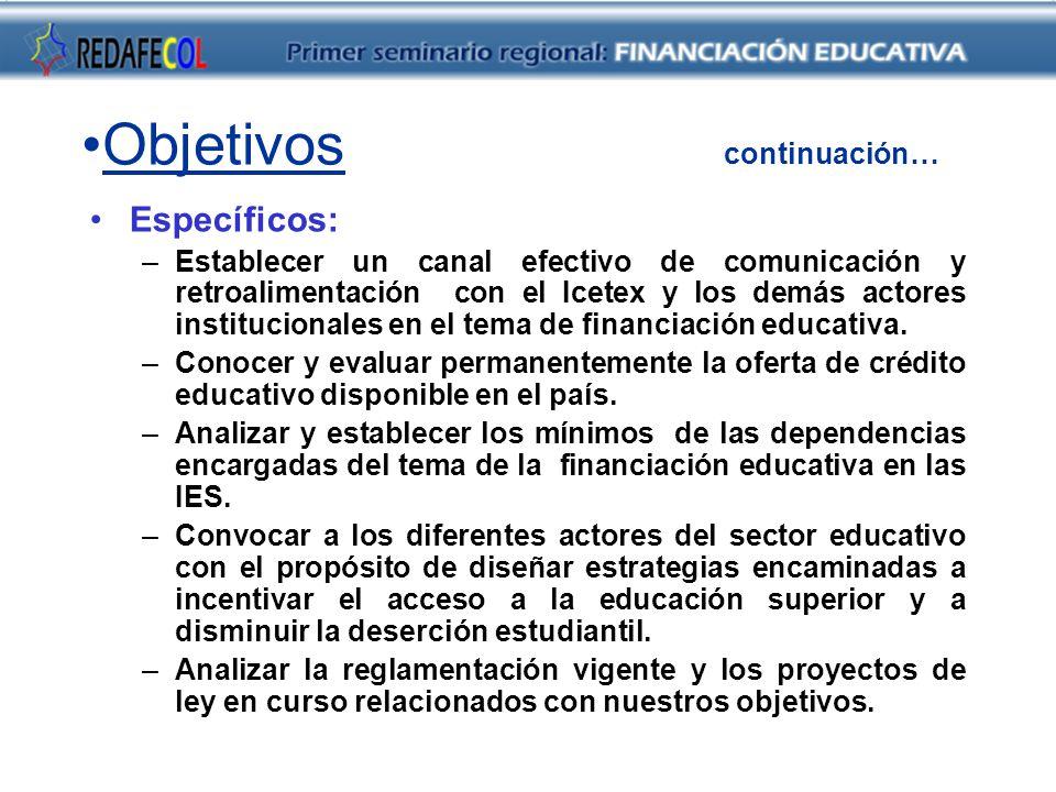 Objetivos continuación… Específicos: –Establecer un canal efectivo de comunicación y retroalimentación con el Icetex y los demás actores institucionales en el tema de financiación educativa.