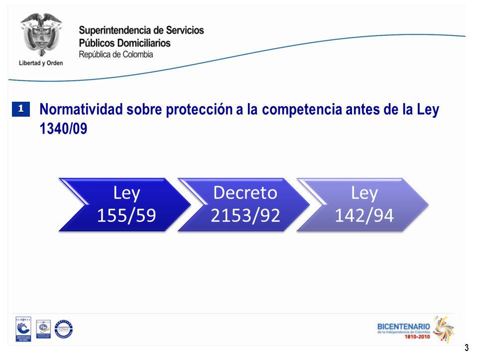Normatividad sobre protección a la competencia antes de la Ley 1340/09 1111 Ley 155/59 Decreto 2153/92 Ley 142/94 3