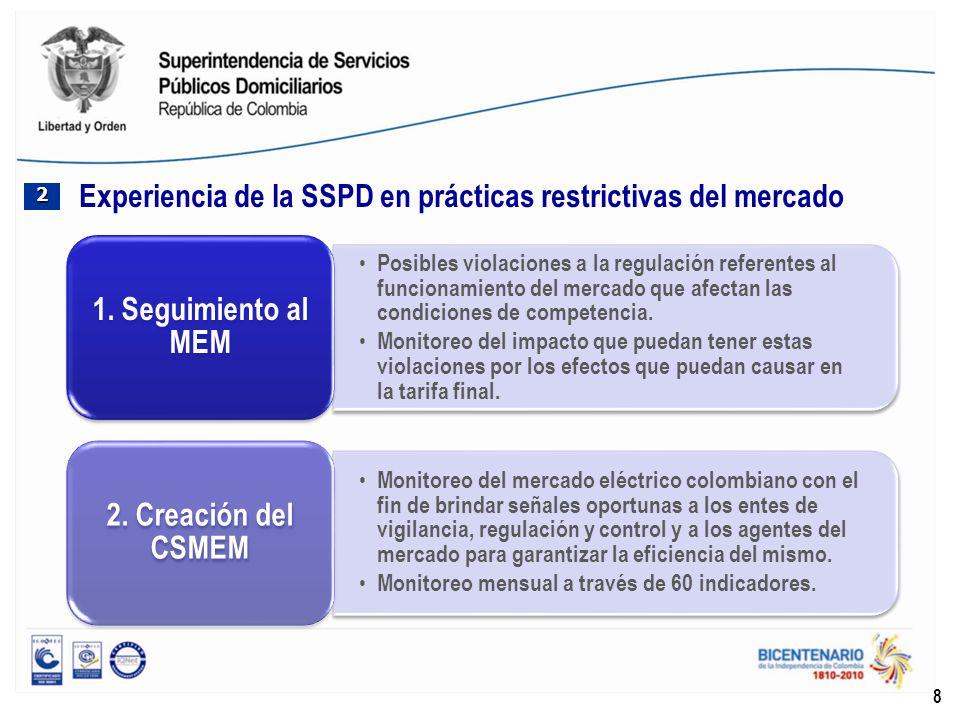8 Experiencia de la SSPD en prácticas restrictivas del mercado 2222 Posibles violaciones a la regulación referentes al funcionamiento del mercado que