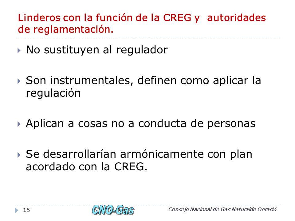 Linderos con la función de la CREG y autoridades de reglamentación.