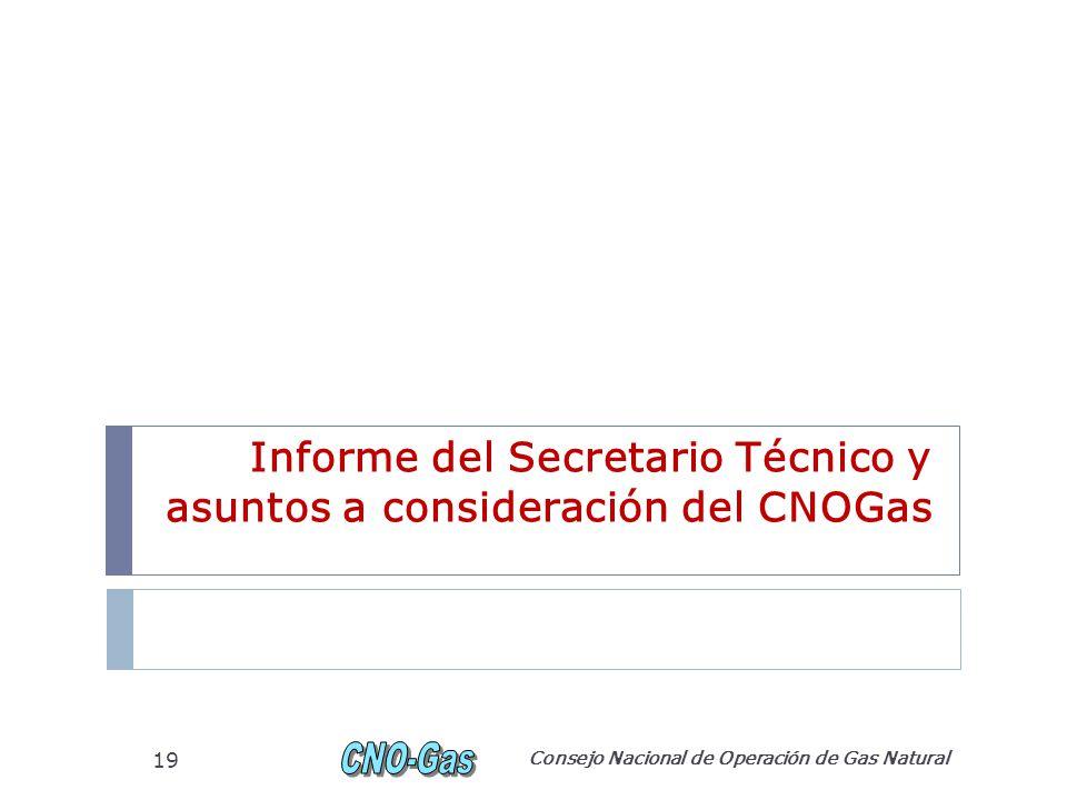Informe del Secretario Técnico y asuntos a consideración del CNOGas Consejo Nacional de Operación de Gas Natural 19