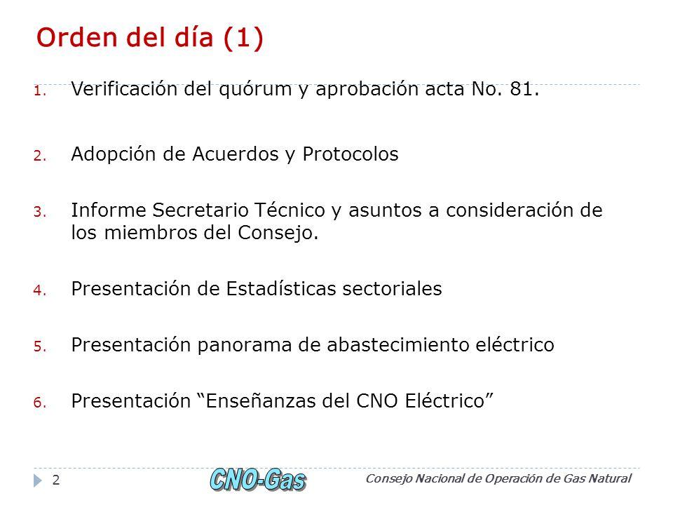 Orden del día (1) 1. Verificación del quórum y aprobación acta No.