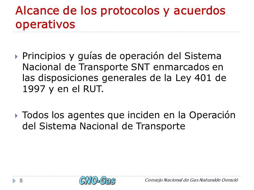 Alcance de los protocolos y acuerdos operativos Principios y guías de operación del Sistema Nacional de Transporte SNT enmarcados en las disposiciones generales de la Ley 401 de 1997 y en el RUT.