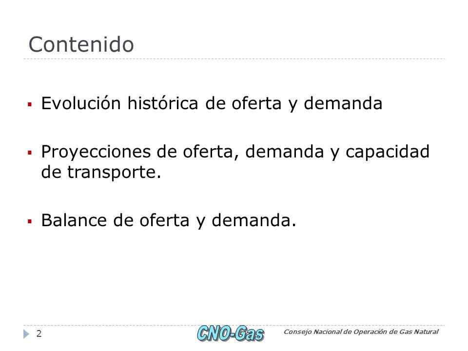 Contenido Evolución histórica de oferta y demanda Proyecciones de oferta, demanda y capacidad de transporte.