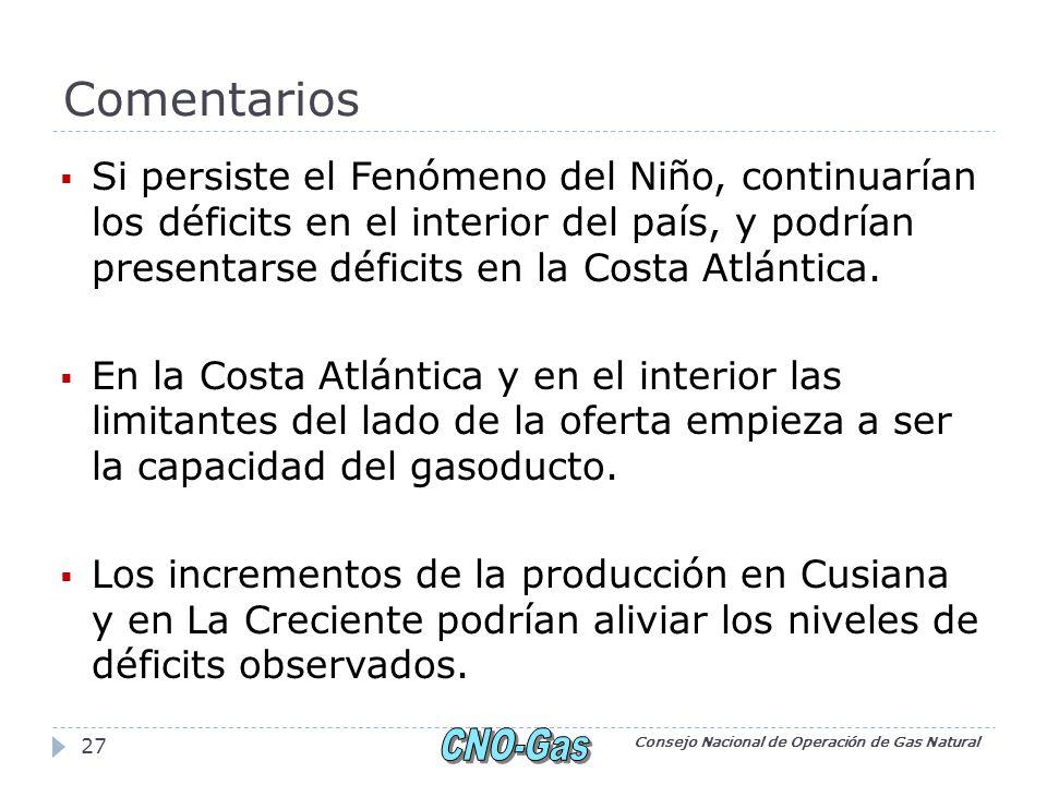 Comentarios Si persiste el Fenómeno del Niño, continuarían los déficits en el interior del país, y podrían presentarse déficits en la Costa Atlántica.