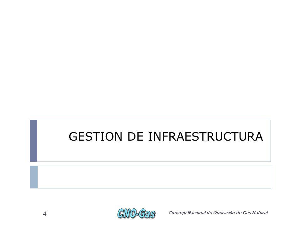 GESTION DE INFRAESTRUCTURA Consejo Nacional de Operación de Gas Natural 4