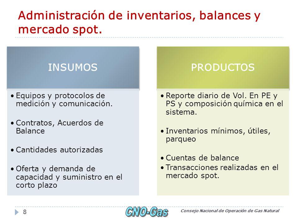 Administración de inventarios, balances y mercado spot. Consejo Nacional de Operación de Gas Natural 8 INSUMOS Equipos y protocolos de medición y comu
