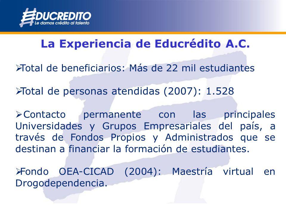 La Experiencia de Educrédito A.C. Total de beneficiarios: Más de 22 mil estudiantes Total de personas atendidas (2007): 1.528 Contacto permanente con