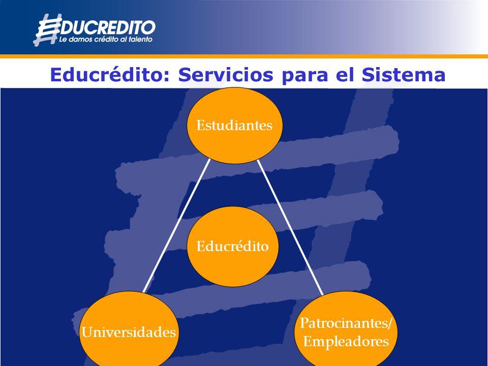 Educrédito: Servicios para el Sistema Estudiantes Educrédito Patrocinantes/ Empleadores Universidades