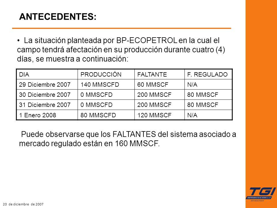 20 de diciembre de 2007 ANTECEDENTES: La situación planteada por BP-ECOPETROL en la cual el campo tendrá afectación en su producción durante cuatro (4